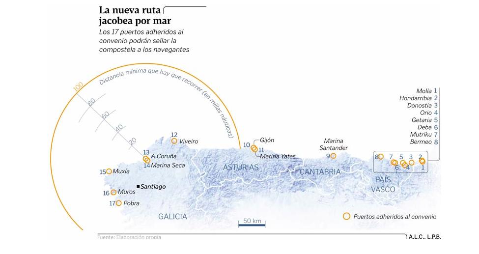 """Capture d'écran du projet """"Navega el Camino de Santiago - Sail The Way"""", organisé par North Marinas, http://www.marinayates.es/index.php/actividades/32-navega-el-camino-de-santiago"""